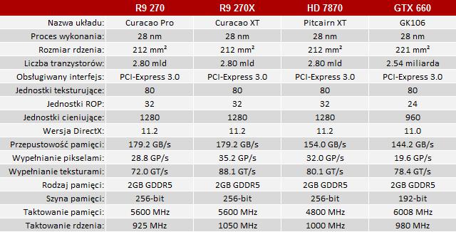 7870 bitcoin mining / Bitcoin processing speed