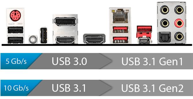 Jaki pendrive 32 GB kupić?