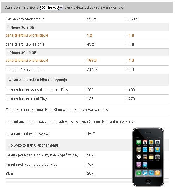 windowsphone url further Aplicaciones Voip Para Symbian S60 in addition Browse Gadgets besides Seriennummer Vom Handy Herausfinden So Gehts Bei Iphone Samsung Co furthermore Schrauben Set Iphone 3g 3gs. on lg 3g phone
