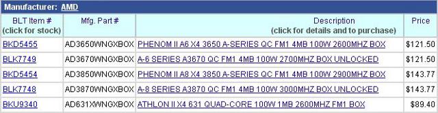 AMD Wprowadza APU A8 3870K I A6 3670K I Szykuje Trinity