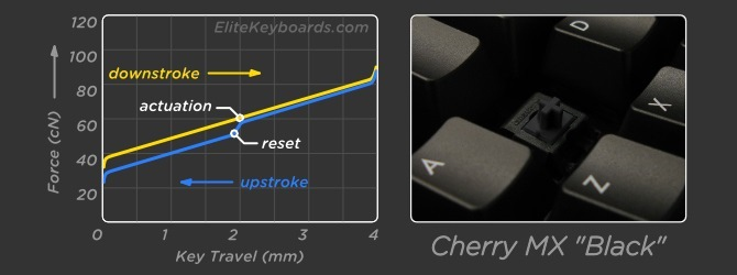 Test Genesis RX85 - Solidna i tania klawiatura mechaniczna [1]