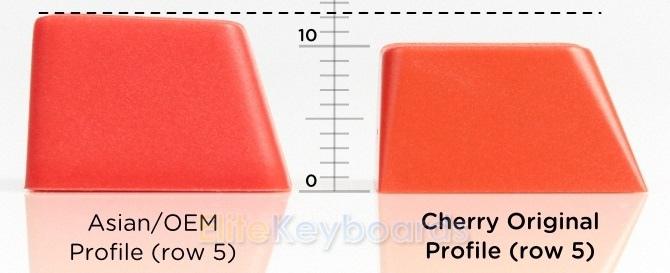 Test Genesis RX85 - Solidna i tania klawiatura mechaniczna [24]