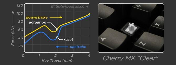 Test Genesis RX85 - Solidna i tania klawiatura mechaniczna [4]