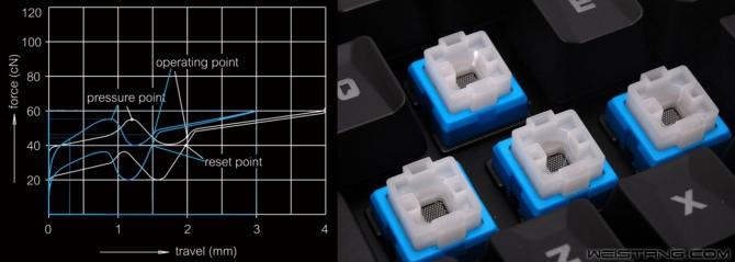 Test Genesis RX85 - Solidna i tania klawiatura mechaniczna [7]