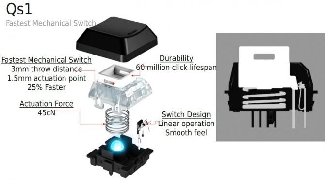 Test Genesis RX85 - Solidna i tania klawiatura mechaniczna [8]
