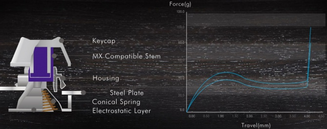 Test Genesis RX85 - Solidna i tania klawiatura mechaniczna [9]