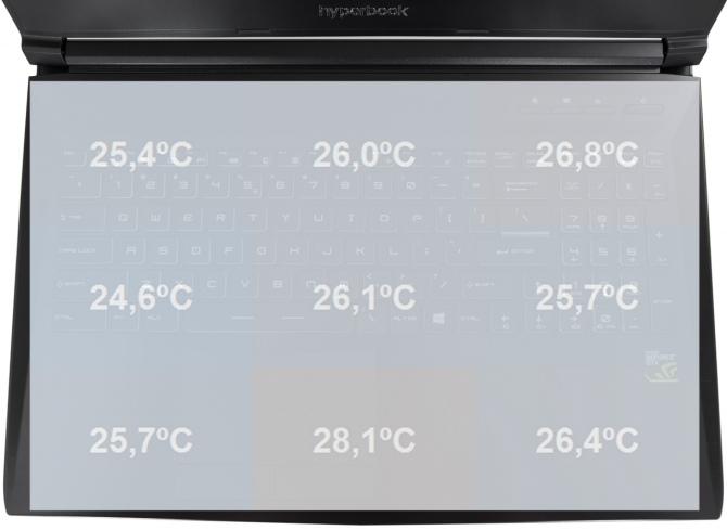 Hyperbook MS-16L1 - premierowa recenzja laptopa z GTX 1060 [13]