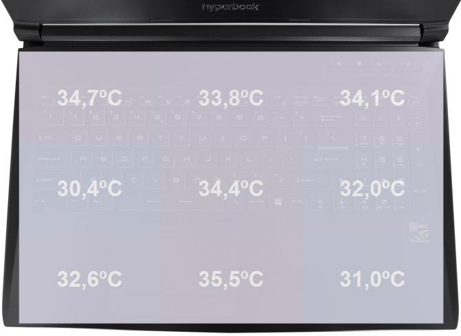 Hyperbook MS-16L1 - premierowa recenzja laptopa z GTX 1060 [15]