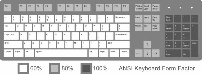 Test Gigabyte FORCE K85 - Tak tanio za mechanika z RGB [20]