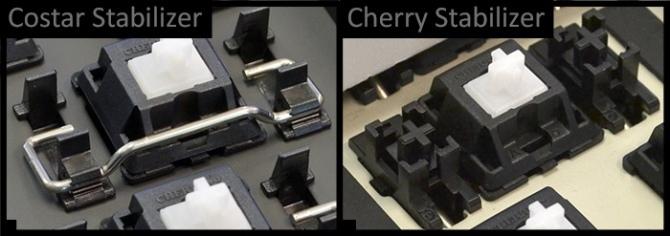 Test Gigabyte FORCE K85 - Tak tanio za mechanika z RGB [23]