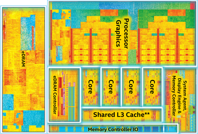 Broadwell niszczyciel - Test Core i5-5675C i Core i7-5775C [1]