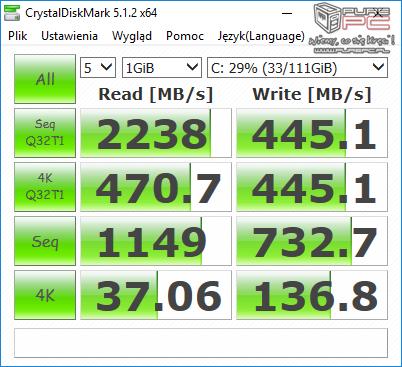 Test GeForce GTX 1050 2GB vs GTX 1050 4GB w laptopach MSI [66]