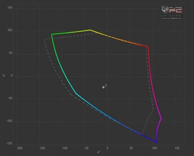Test GeForce GTX 1050 2GB vs GTX 1050 4GB w laptopach MSI [74]