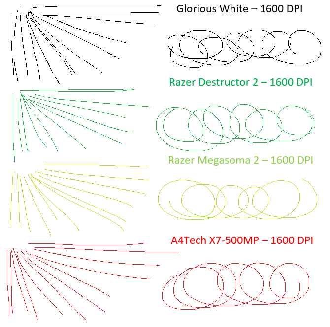Test SteelSeries Rival 500 - Mysz do MMO z dobrym sensorem [28]