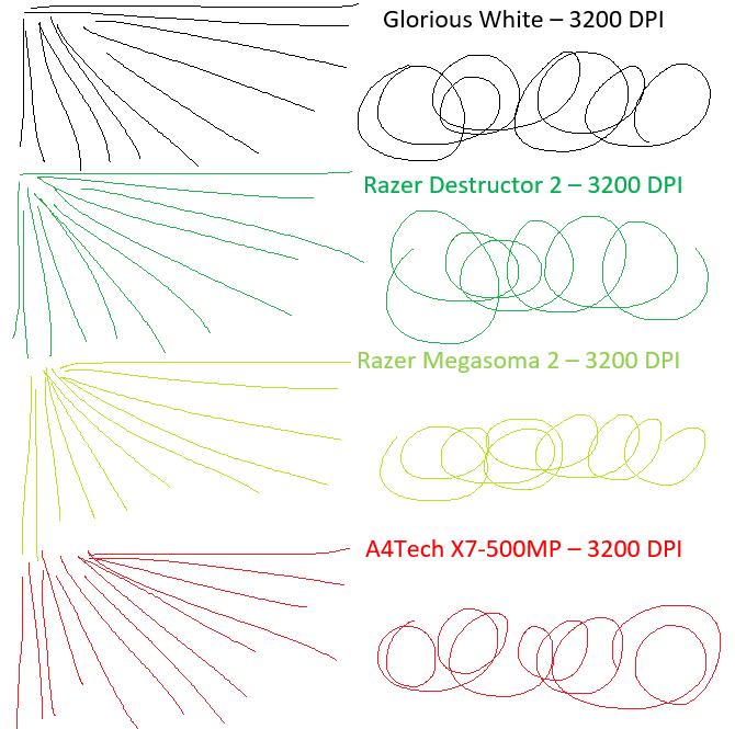 Test SteelSeries Rival 500 - Mysz do MMO z dobrym sensorem [29]