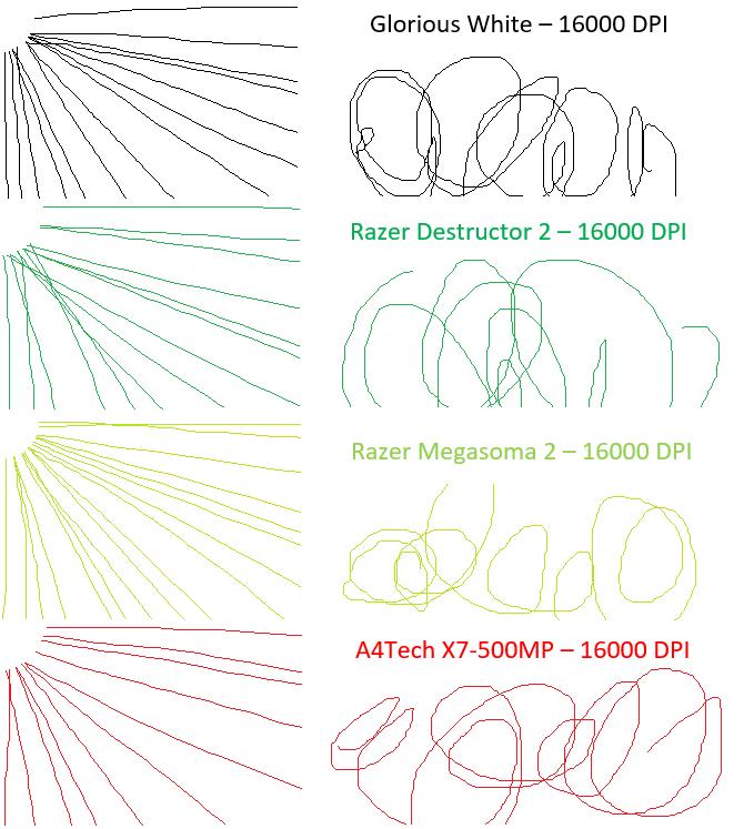 Test SteelSeries Rival 500 - Mysz do MMO z dobrym sensorem [31]