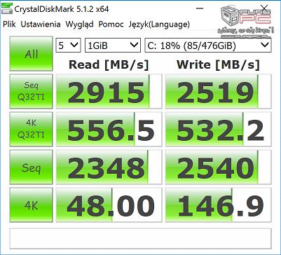 Test MSI GT73VR 7RF Titan PRO - najlepszy DTR na rynku? [6]