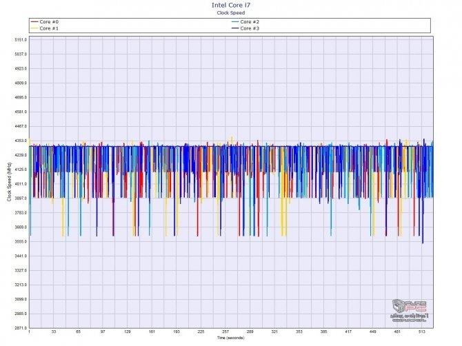 Test MSI GT73VR 7RF Titan PRO - najlepszy DTR na rynku? [56]