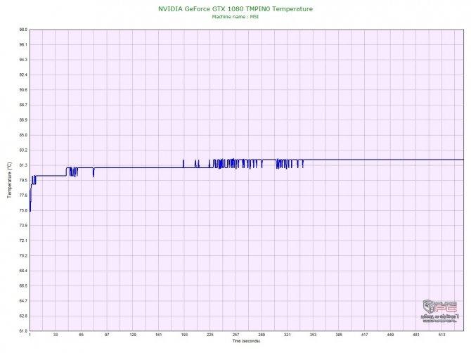 Test MSI GT73VR 7RF Titan PRO - najlepszy DTR na rynku? [59]