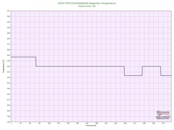 Test MSI GT73VR 7RF Titan PRO - najlepszy DTR na rynku? [60]