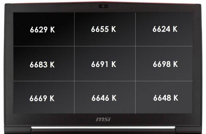 Test MSI GT73VR 7RF Titan PRO - najlepszy DTR na rynku? [64]