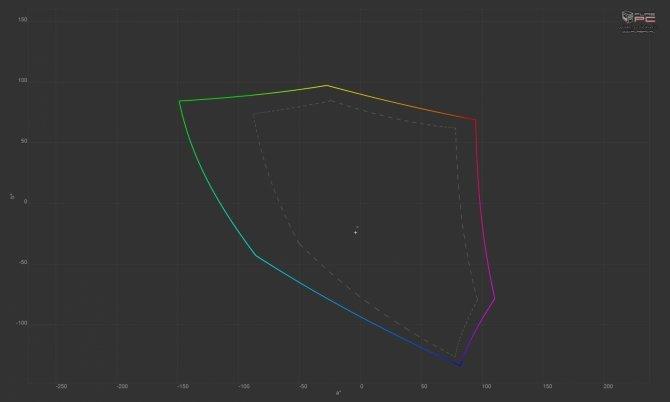 Test MSI GT73VR 7RF Titan PRO - najlepszy DTR na rynku? [8]
