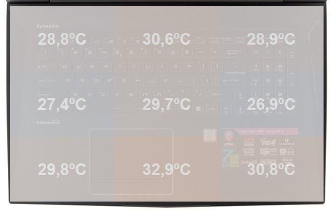 Test MSI GT73VR 7RF Titan PRO - najlepszy DTR na rynku? [73]