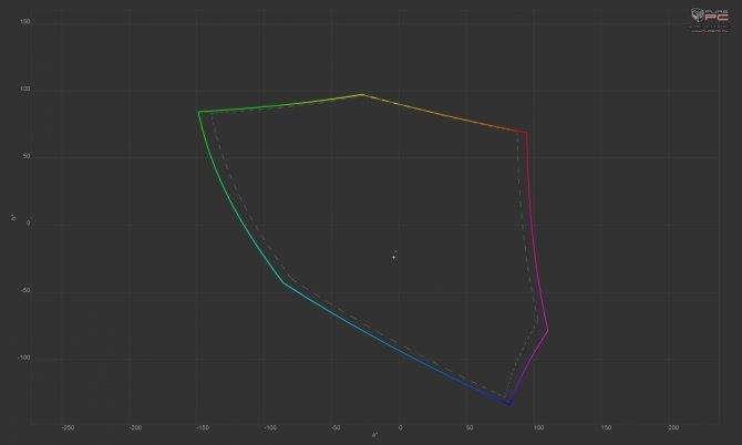 Test MSI GT73VR 7RF Titan PRO - najlepszy DTR na rynku? [9]