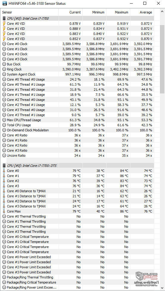 Undervolting CPU i GPU na przykładzie laptopa SMART7 H773F