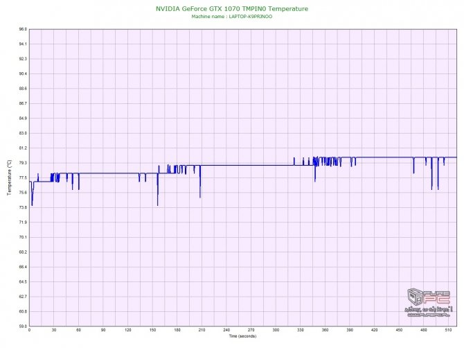 OMEN by HP 17 - test wydajnego laptopa z GeForce GTX 1070 [56]