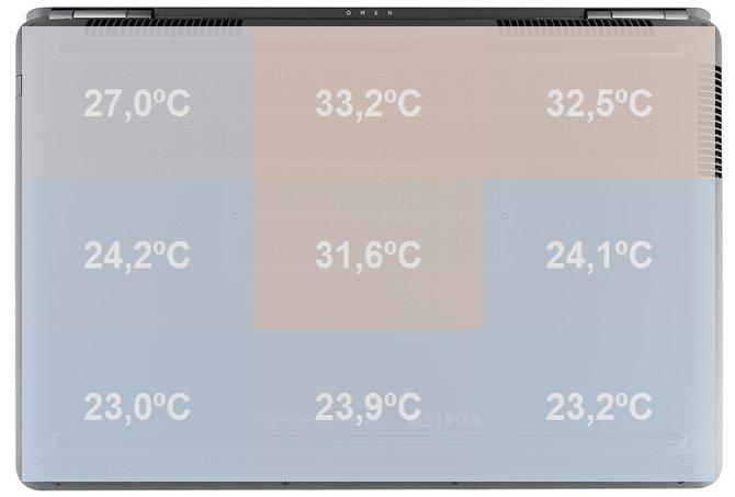 OMEN by HP 17 - test wydajnego laptopa z GeForce GTX 1070 [64]