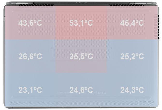 OMEN by HP 17 - test wydajnego laptopa z GeForce GTX 1070 [66]