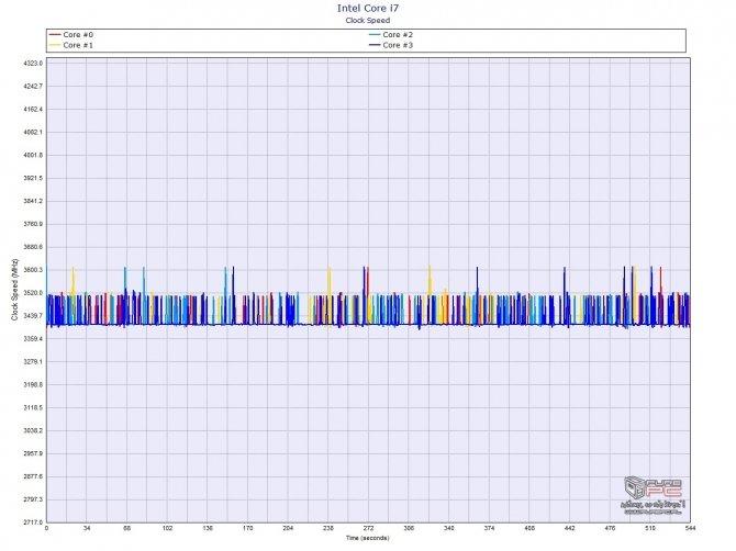 Test MSI GE62VR 7RF Camo Squad - laptop w wojskowych barwach [53]