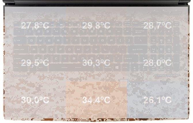 Test MSI GE62VR 7RF Camo Squad - laptop w wojskowych barwach [65]