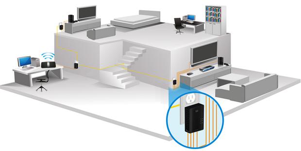 Poradnik: Budujemy sieć komputerową. Część 1 - Rodzaje sieci [2]