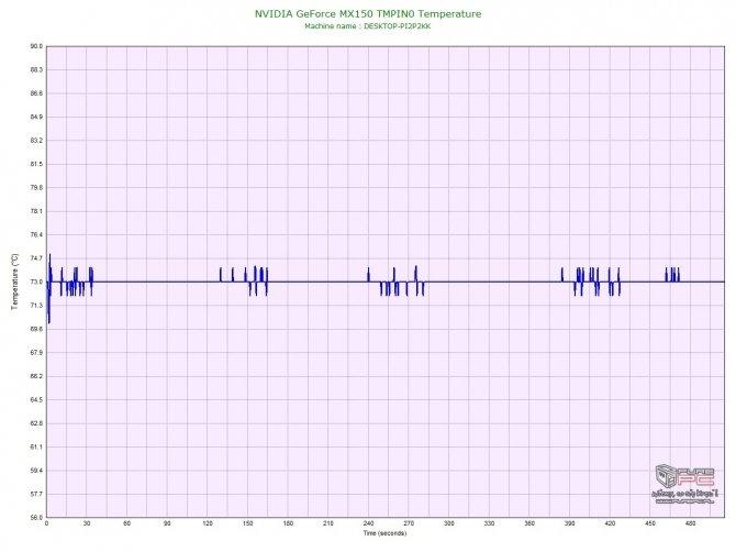 Test ASUS Zenbook UX430U: Core i7-8550U i MX150 na pokładzie [33]
