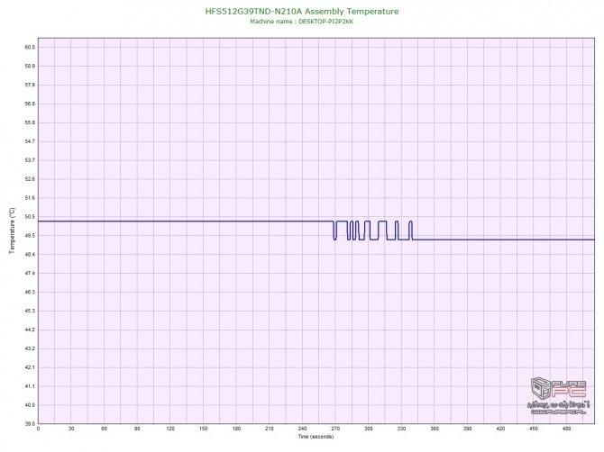 Test ASUS Zenbook UX430U: Core i7-8550U i MX150 na pokładzie [34]