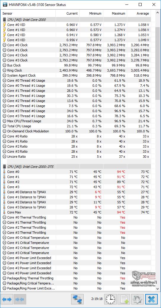 Test ASUS Zenbook UX430U: Core i7-8550U i MX150 na pokładzie [35]