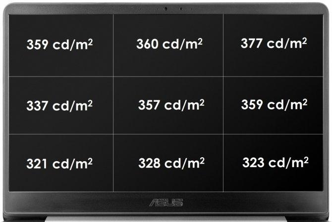 Test ASUS Zenbook UX430U: Core i7-8550U i MX150 na pokładzie [7]