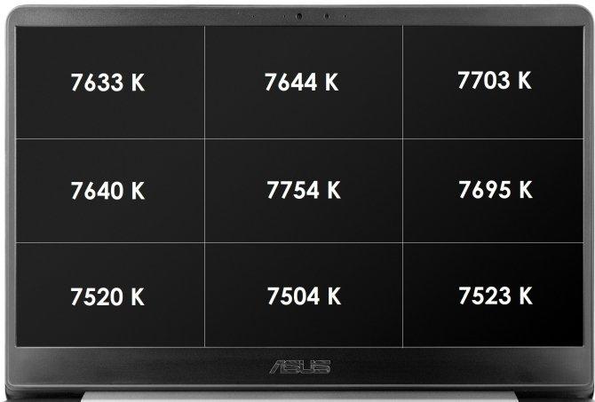 Test ASUS Zenbook UX430U: Core i7-8550U i MX150 na pokładzie [8]