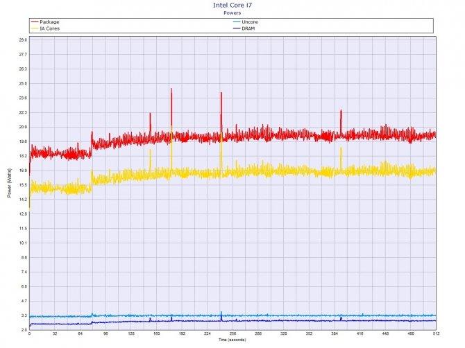 Test Acer Triton 700 - maluszek z GeForce GTX 1080 Max-Q [55]