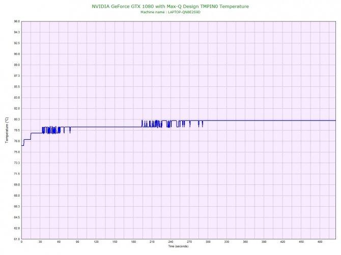 Test Acer Triton 700 - maluszek z GeForce GTX 1080 Max-Q [57]