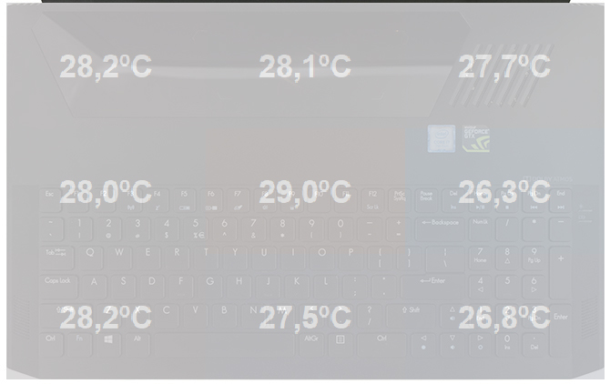 Test Acer Triton 700 - maluszek z GeForce GTX 1080 Max-Q [62]