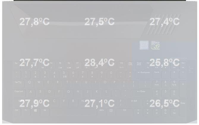 Test Acer Triton 700 - maluszek z GeForce GTX 1080 Max-Q [66]