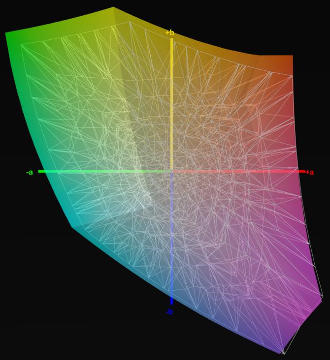 Monitor z matrycą IPS, TN czy VA Jaka jest między nimi różni [4]