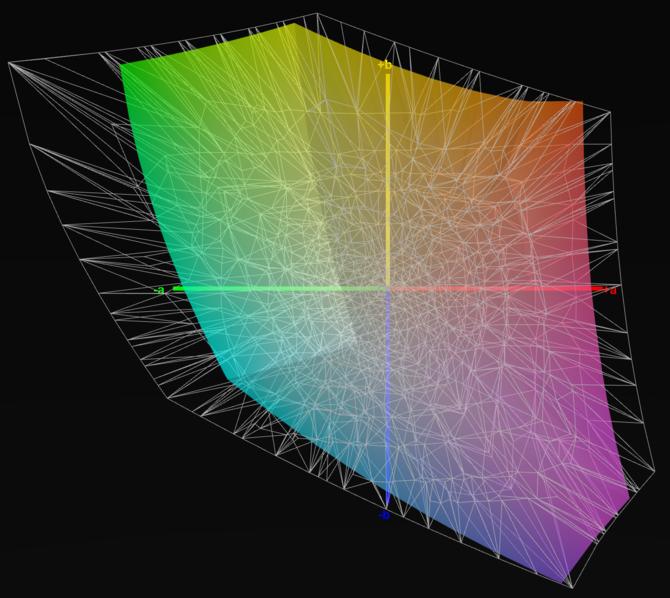 Monitor z matrycą IPS, TN czy VA Jaka jest między nimi różni [5]