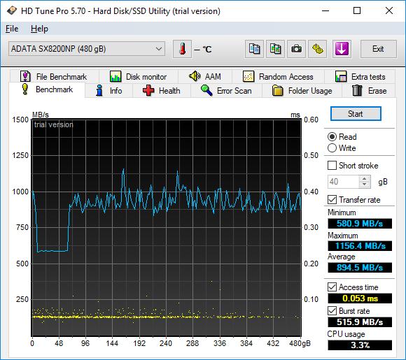 Test dysku SSD ADATA XPG SX8200 - Najszybszy z najtańszych [5]