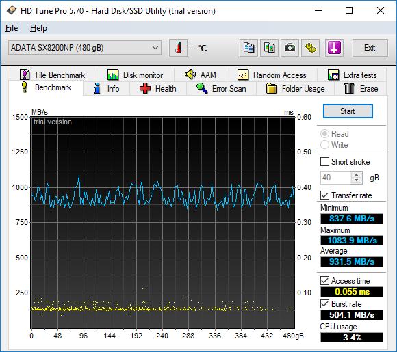 Test dysku SSD ADATA XPG SX8200 - Najszybszy z najtańszych [6]