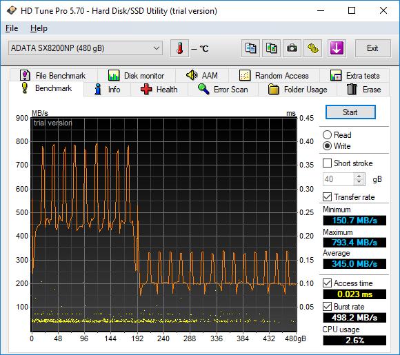 Test dysku SSD ADATA XPG SX8200 - Najszybszy z najtańszych [7]