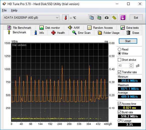 Test dysku SSD ADATA XPG SX8200 - Najszybszy z najtańszych [8]